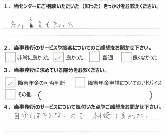1年5月 双極性障害(30代男性)照井猛弘