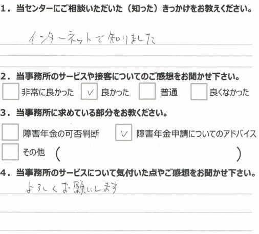 1年2月 統合失調症(40代男性)井口晃弘