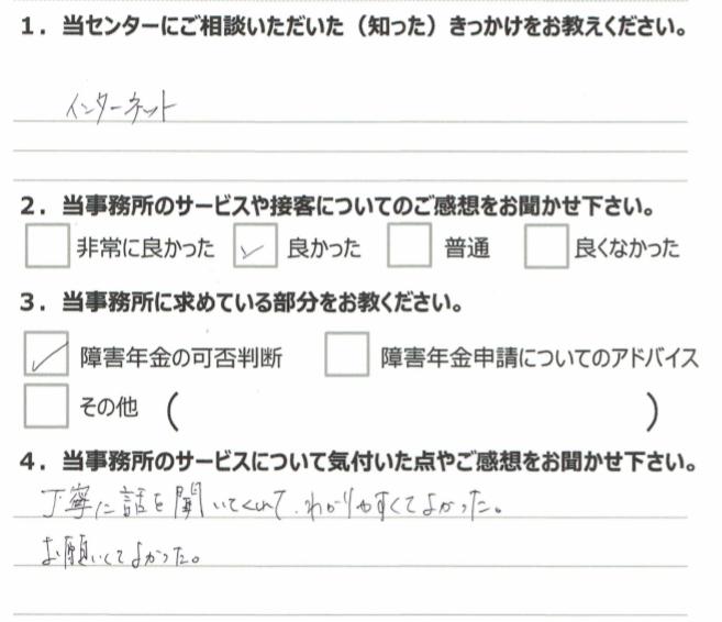 1年4月 うつ病(50代女性)鈴木則子