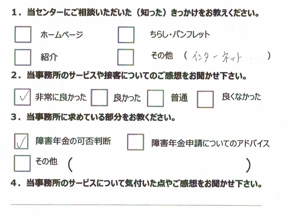 アンケート 20際 知的障害 横浜市 女性